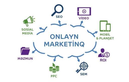 onlayn marketinq, interactive media