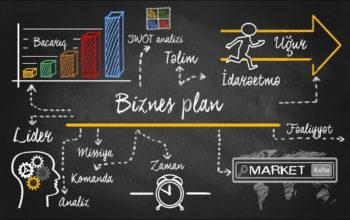 Biznes Plan Hazırlanması, Biznes Qurmaq üçün Nələr Etməli?
